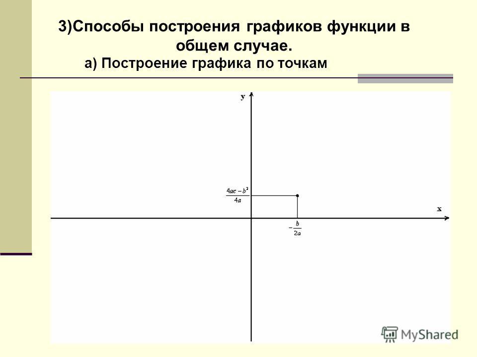 3)Способы построения графиков функции в общем случае. а) Построение графика по точкам