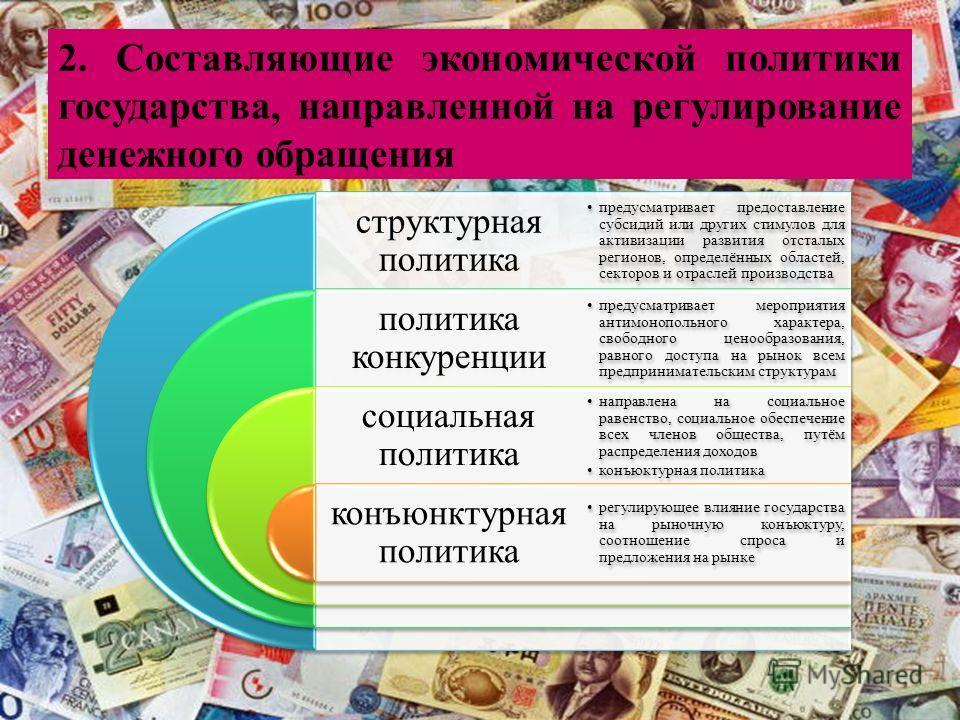 2. Составляющие экономической политики государства, направленной на регулирование денежного обращения структурная политика политика конкуренции социальная политика конъюнктурная политика предусматривает предоставление субсидий или других стимулов для
