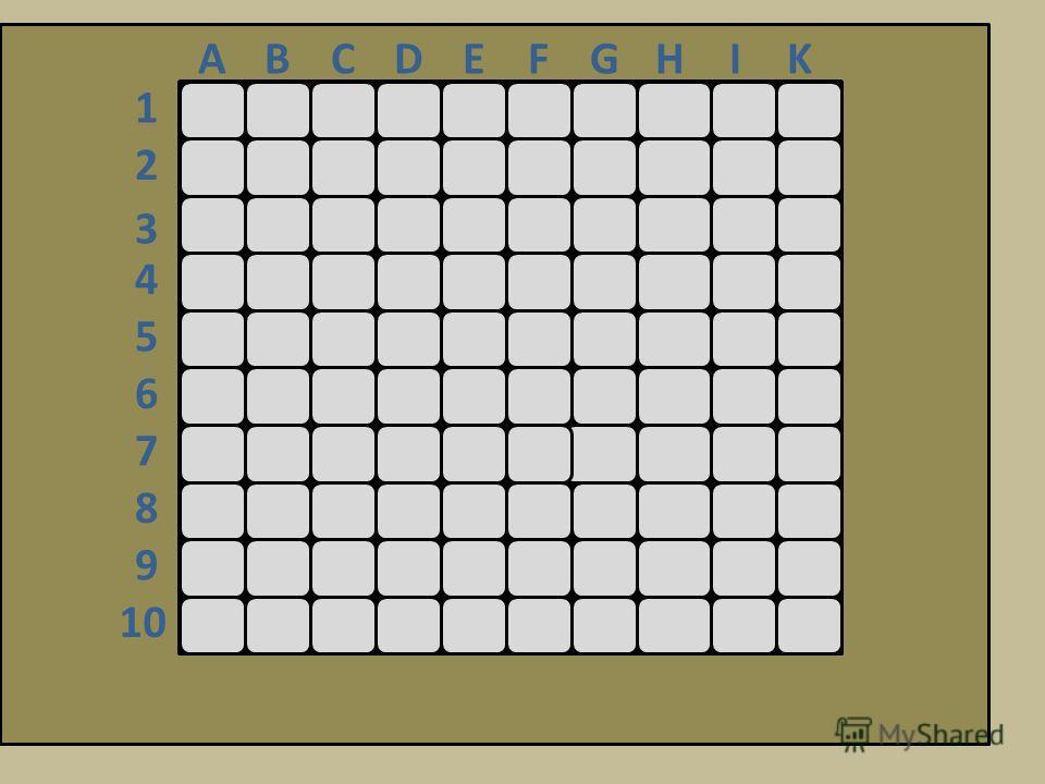 ABCDEFGHIK 1 2 3 4 5 6 7 8 9 10
