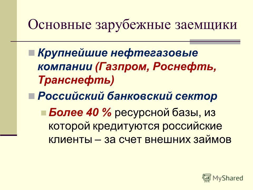 Основные зарубежные заемщики Крупнейшие нефтегазовые компании (Газпром, Роснефть, Транснефть) Российский банковский сектор Более 40 % ресурсной базы, из которой кредитуются российские клиенты – за счет внешних займов