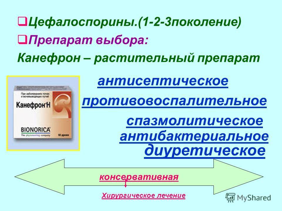 Цефалоспорины.(1-2-3поколение) Препарат выбора: Канефрон – растительный препарат антисептическое противовоспалительное спазмолитическое антибактериальное диуретическое консервативная Хирургическое лечение
