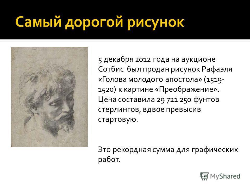 5 декабря 2012 года на аукционе Сотбис был продан рисунок Рафаэля «Голова молодого апостола» (1519- 1520) к картине «Преображение». Цена составила 29 721 250 фунтов стерлингов, вдвое превысив стартовую. Это рекордная сумма для графических работ.
