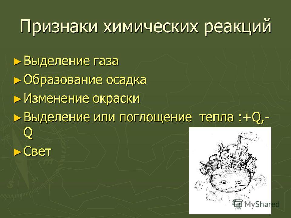 Признаки химических реакций Выделение газа Выделение газа Образование осадка Образование осадка Изменение окраски Изменение окраски Выделение или поглощение тепла :+Q,- Q Выделение или поглощение тепла :+Q,- Q Свет Свет