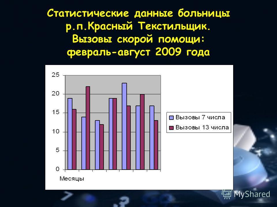 Статистические данные пожарной части р.п. Красный Текстильщик (в сравнении чисел 7 и 13)