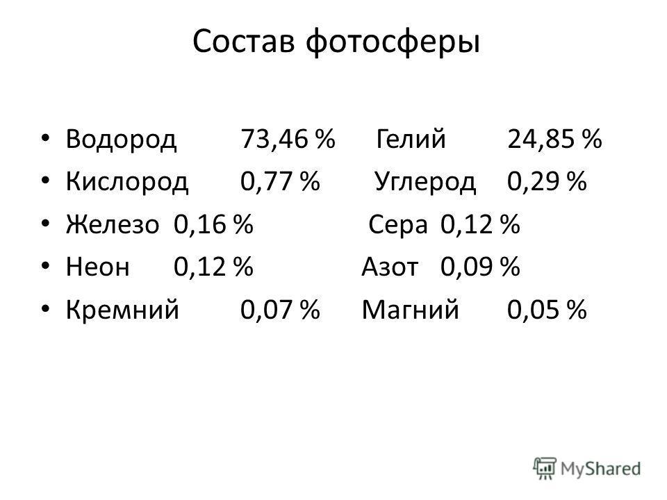 Состав фотосферы Водород73,46 % Гелий24,85 % Кислород0,77 % Углерод0,29 % Железо0,16 % Сера0,12 % Неон0,12 % Азот0,09 % Кремний0,07 % Магний0,05 %