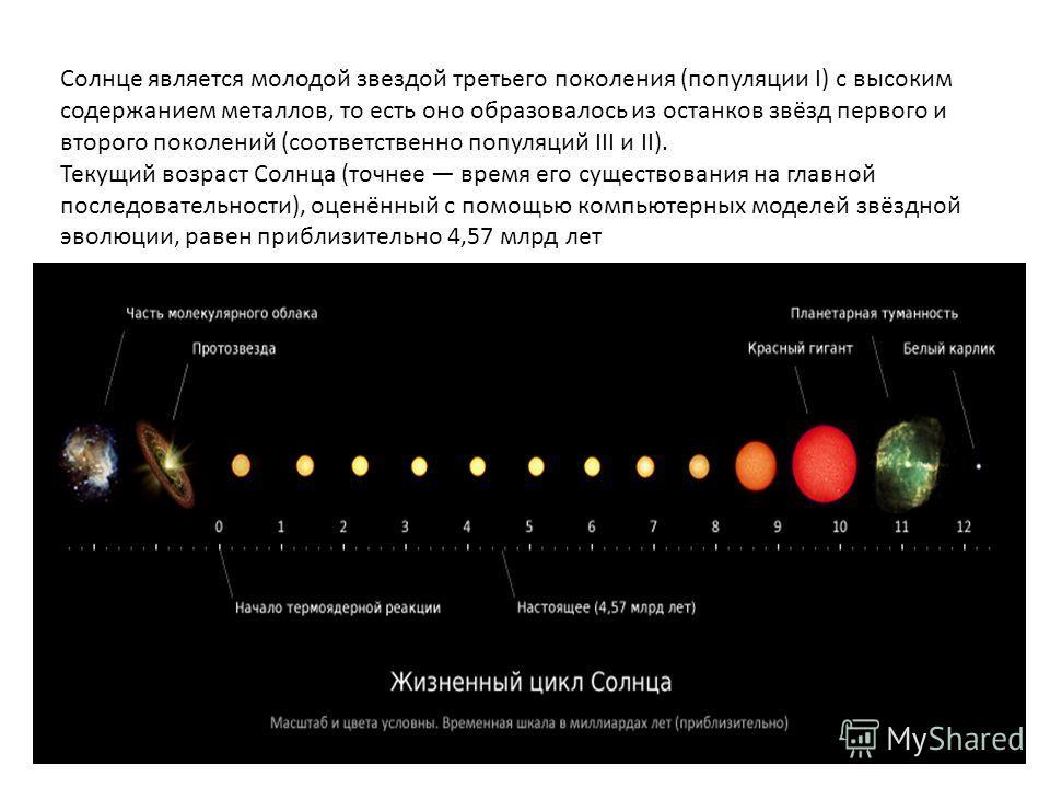 Солнце является молодой звездой третьего поколения (популяции I) с высоким содержанием металлов, то есть оно образовалось из останков звёзд первого и второго поколений (соответственно популяций III и II). Текущий возраст Солнца (точнее время его суще