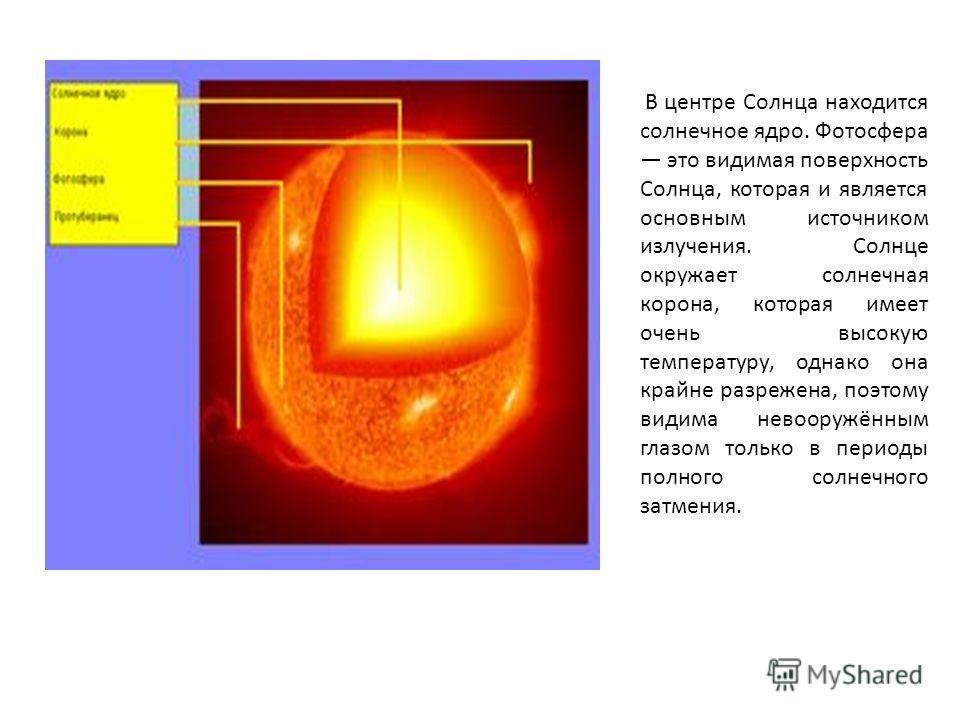 В центре Солнца находится солнечное ядро. Фотосфера это видимая поверхность Солнца, которая и является основным источником излучения. Солнце окружает солнечная корона, которая имеет очень высокую температуру, однако она крайне разрежена, поэтому види