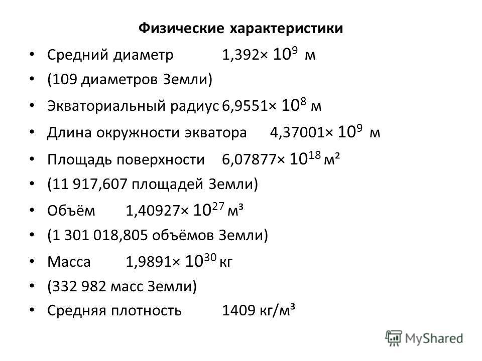 Физические характеристики Средний диаметр1,392× 10 9 м (109 диаметров Земли) Экваториальный радиус6,9551× 10 8 м Длина окружности экватора4,37001× 10 9 м Площадь поверхности6,07877× 10 18 м² (11 917,607 площадей Земли) Объём1,40927× 10 27 м³ (1 301 0