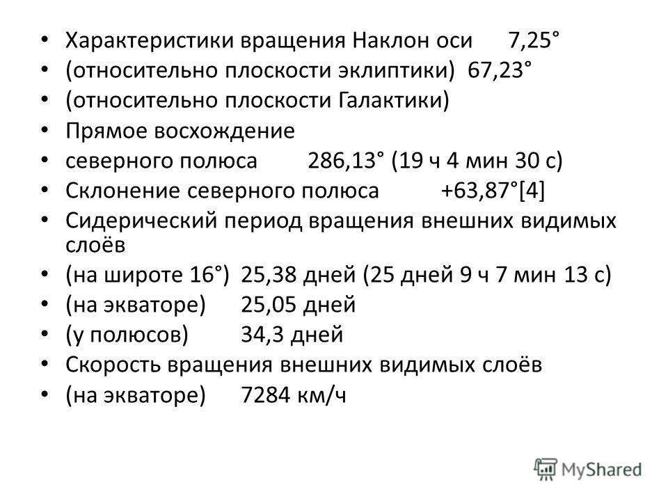 Характеристики вращения Наклон оси7,25° (относительно плоскости эклиптики) 67,23° (относительно плоскости Галактики) Прямое восхождение северного полюса286,13° (19 ч 4 мин 30 с) Склонение северного полюса+63,87°[4] Сидерический период вращения внешни