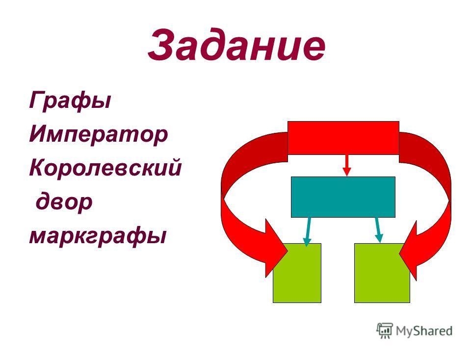 Задание Графы Император Королевский двор маркграфы