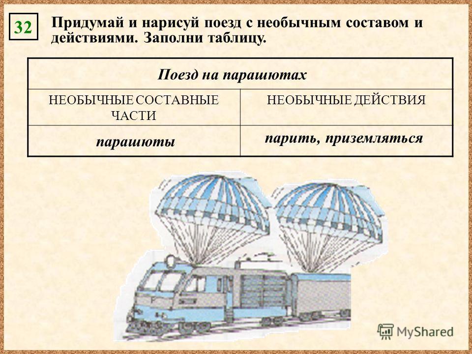32 Придумай и нарисуй поезд с необычным составом и действиями. Заполни таблицу. НЕОБЫЧНЫЕ СОСТАВНЫЕ ЧАСТИ НЕОБЫЧНЫЕ ДЕЙСТВИЯ Поезд на парашютах парашюты парить, приземляться
