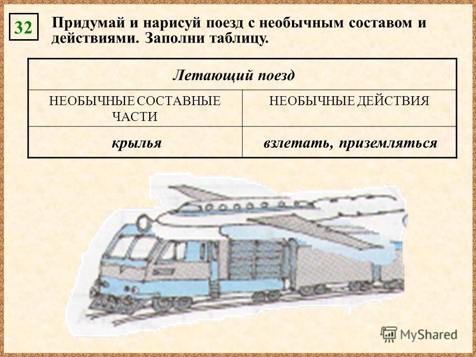 32 Придумай и нарисуй поезд с необычным составом и действиями. Заполни таблицу. НЕОБЫЧНЫЕ СОСТАВНЫЕ ЧАСТИ НЕОБЫЧНЫЕ ДЕЙСТВИЯ Летающий поезд крыльявзлетать, приземляться