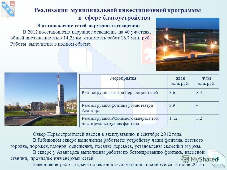 Реализация муниципальной инвестиционной программы в сфере благоустройства Восстановление сетей наружного освещения: В 2012 восстановлено наружное освещение на 40 участках, общей протяженностью 14,23 км, стоимость работ 16,7 млн. руб. Работы выполнены