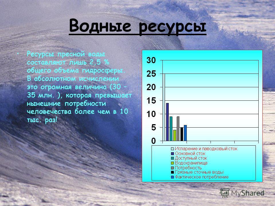Водные ресурсы Ресурсы пресной воды составляют лишь 2,5 % общего объема гидросферы. В абсолютном исчислении это огромная величина (30 – 35 млн. ), которая превышает нынешние потребности человечества более чем в 10 тыс. раз!