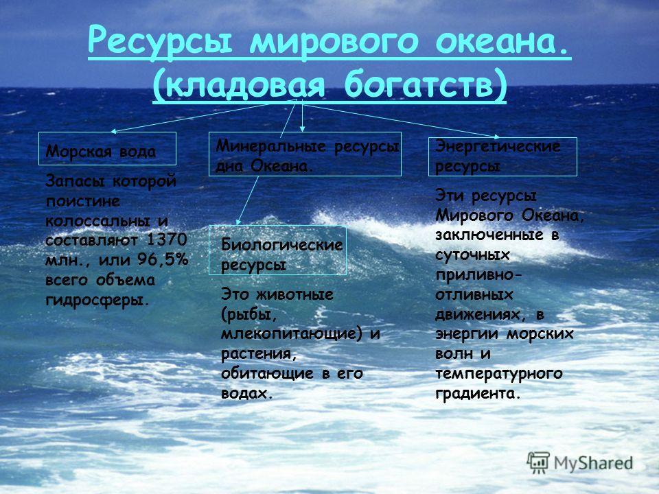 Ресурсы мирового океана кладовая