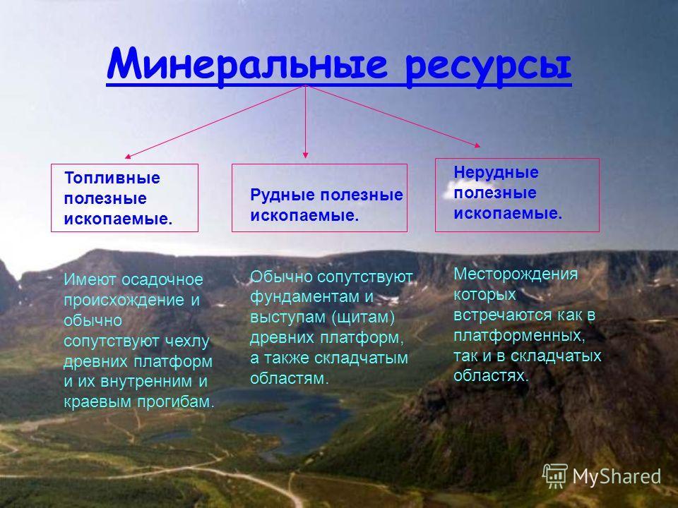 Конспект природныи ресурсы мира максаковскый
