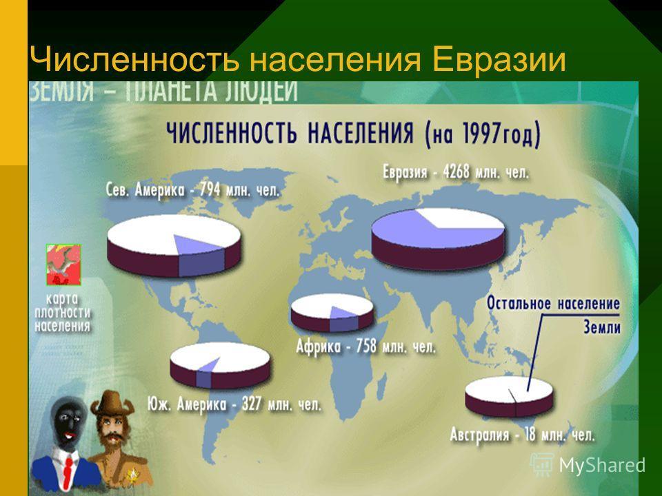 Численность населения Евразии
