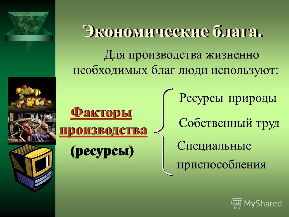 Экономические блага. Для производства жизненно необходимых благ люди используют: Ресурсы природы Собственный труд Специальные приспособления Факторы производства (ресурсы) Факторы производства (ресурсы)