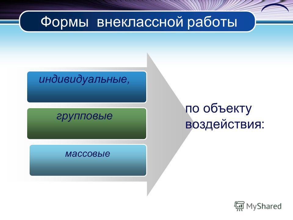 Формы внеклассной работы индивидуальные, групповые массовые по объекту воздействия: