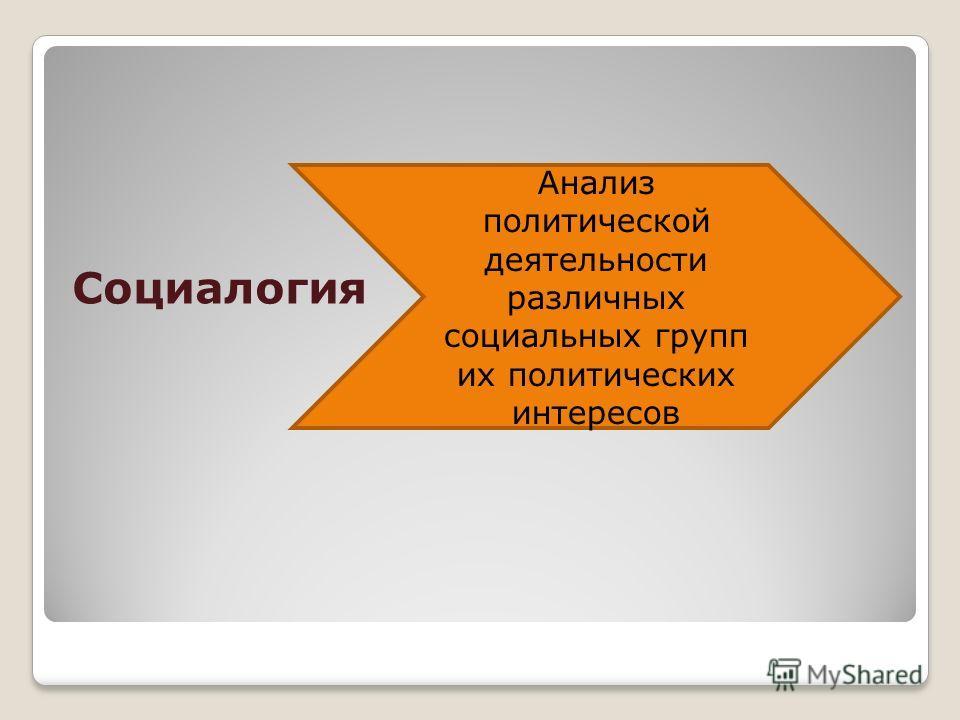 Социалогия Анализ политической деятельности различных социальных групп их политических интересов