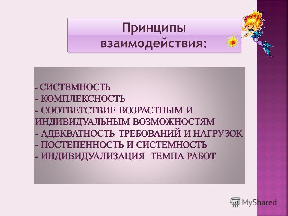 Принципы взаимодействия: