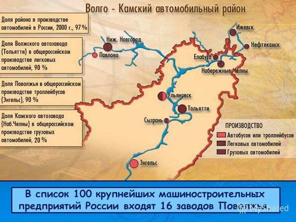 В список 100 крупнейших машиностроительных предприятий России входят 16 заводов Поволжья.