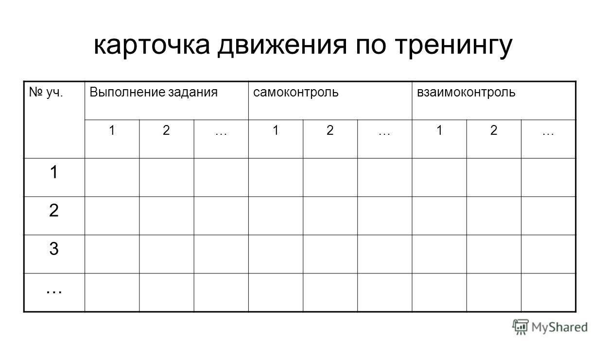 карточка движения по тренингу уч.Выполнение заданиясамоконтрольвзаимоконтроль 12…12…12… 1 2 3 …