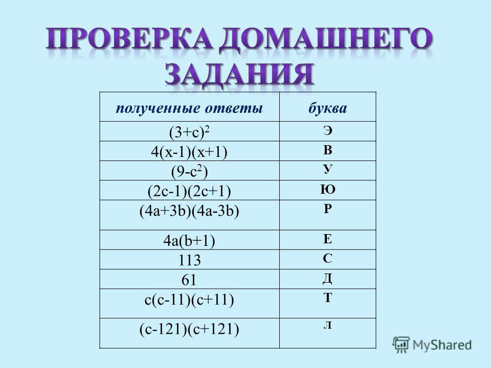 Проверка домашнего задания 1. (9+6с+с 2 )= 2. 4x 2 -4= 3. = 4. 16a 2 -9b 4 = 5. 4ab+a 2 = 6. = 7. c 3 -121c=