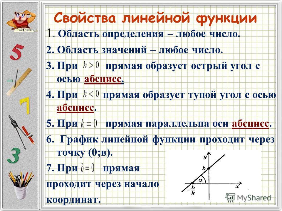 Свойства линейной функции 1. Область определения – любое число. 2. Область значений – любое число. 3. При прямая образует острый угол с осью абсцисс.абсцисс 4. При прямая образует тупой угол с осью абсцисс. абсцисс 5. При прямая параллельна оси абсци