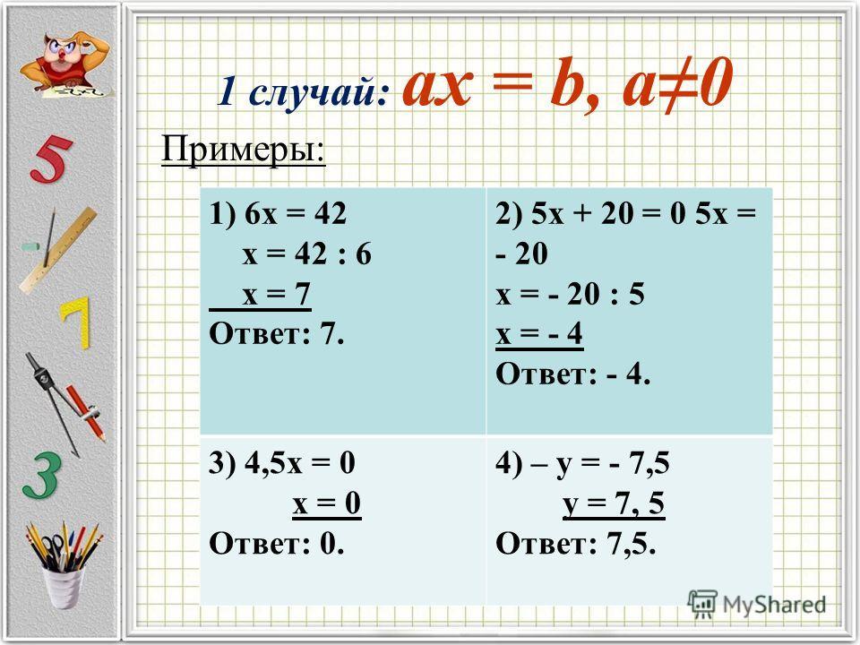 1 случай: ax = b, a0 Примеры: 1) 6х = 42 х = 42 : 6 х = 7 Ответ: 7. 2) 5х + 20 = 0 5х = - 20 х = - 20 : 5 х = - 4 Ответ: - 4. 3) 4,5х = 0 х = 0 Ответ: 0. 4) – у = - 7,5 у = 7, 5 Ответ: 7,5.