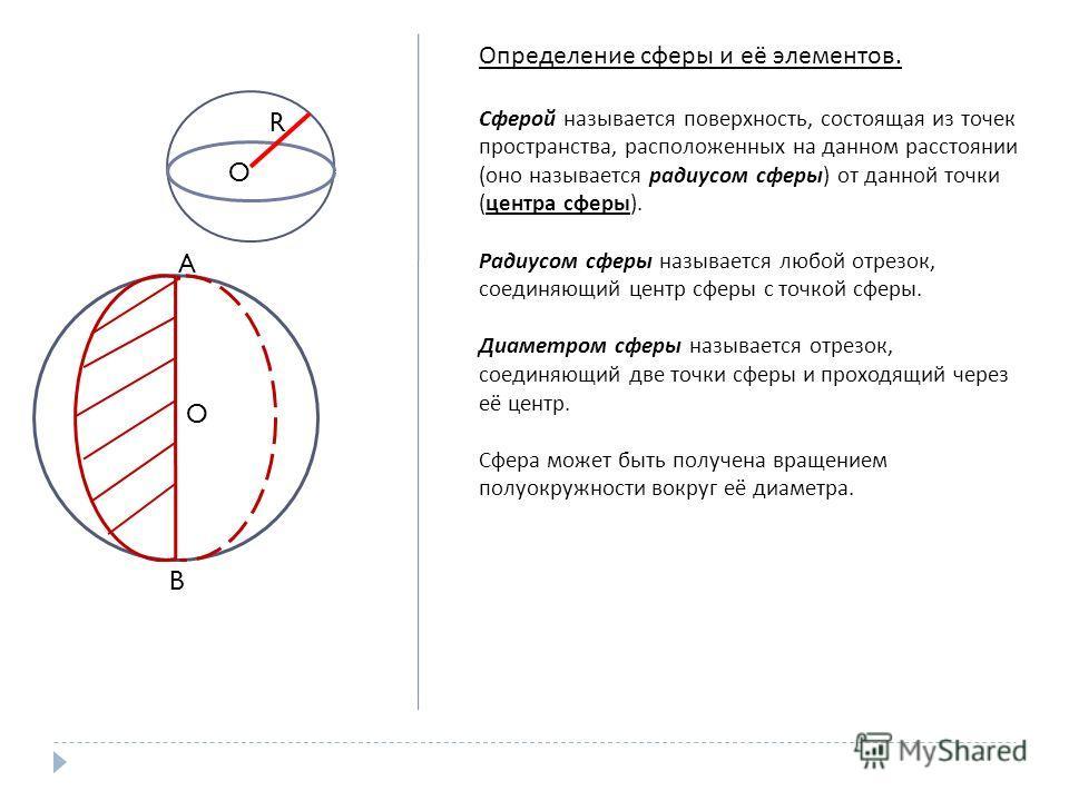 R O Определение сферы и её элементов. Сферой называется поверхность, состоящая из точек пространства, расположенных на данном расстоянии ( оно называется радиусом сферы ) от данной точки ( центра сферы ). Радиусом сферы называется любой отрезок, соед
