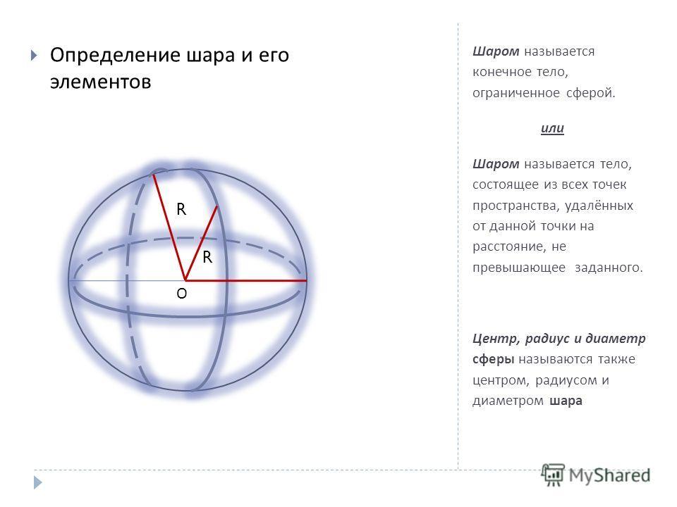 Шаром называется конечное тело, ограниченное сферой. или Шаром называется тело, состоящее из всех точек пространства, удалённых от данной точки на расстояние, не превышающее заданного. Центр, радиус и диаметр сферы называются также центром, радиусом