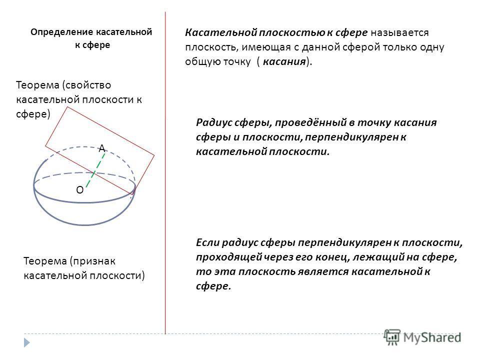 Определение касательной к сфере Касательной плоскостью к сфере называется плоскость, имеющая с данной сферой только одну общую точку ( касания ). Теорема ( свойство касательной плоскости к сфере ) О А Радиус сферы, проведённый в точку касания сферы и