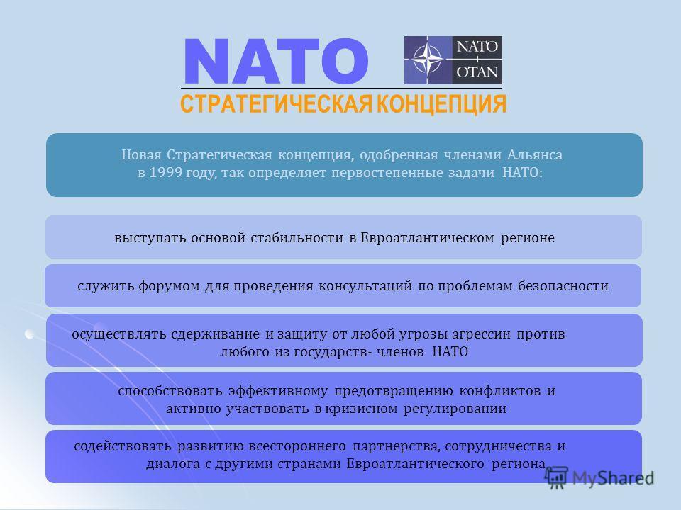 СТРАТЕГИЧЕСКАЯ КОНЦЕПЦИЯ NATO Новая Стратегическая концепция, одобренная членами Альянса в 1999 году, так определяет первостепенные задачи НАТО: выступать основой стабильности в Евроатлантическом регионе служить форумом для проведения консультаций по