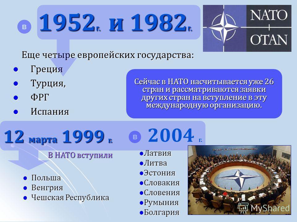Еще четыре европейских государства: Еще четыре европейских государства: Греция Греция Турция, Турция, ФРГ ФРГ Испания Испания 1952 г. и 1982 г. В Польша Польша Венгрия Венгрия Чешская Республика Чешская Республика 12 марта 1999 г. В НАТО вступили Лат