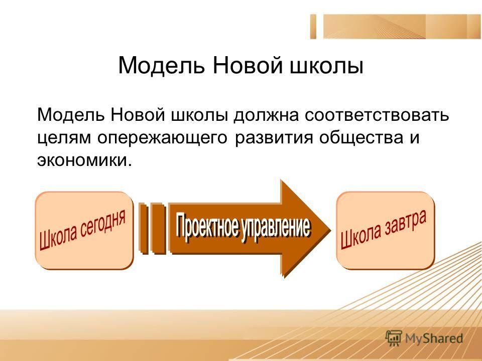 Модель Новой школы Модель Новой школы должна соответствовать целям опережающего развития общества и экономики.