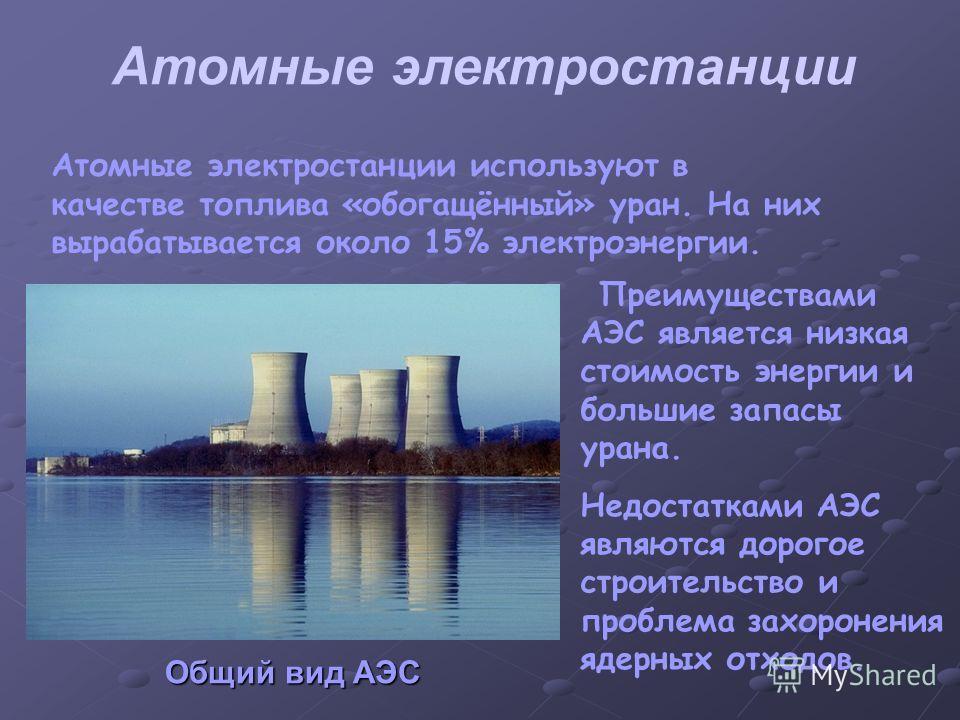 Атомные электростанции Атомные электростанции используют в качестве топлива «обогащённый» уран. На них вырабатывается около 15% электроэнергии. Преимуществами АЭС является низкая стоимость энергии и большие запасы урана. Недостатками АЭС являются дор