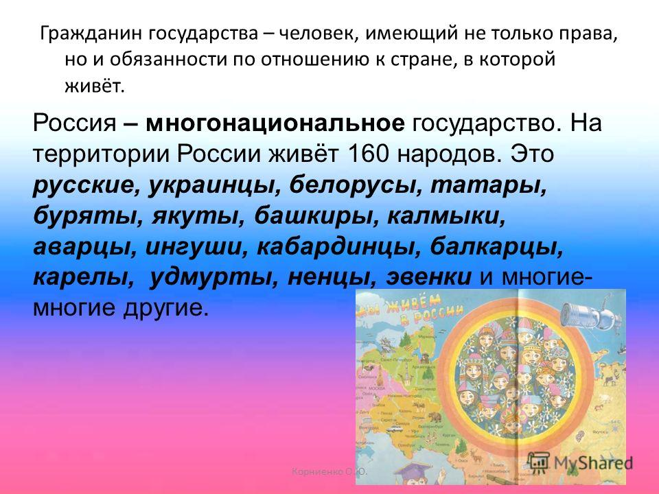 Гражданин государства – человек, имеющий не только права, но и обязанности по отношению к стране, в которой живёт. Россия – многонациональное государство. На территории России живёт 160 народов. Это русские, украинцы, белорусы, татары, буряты, якуты,