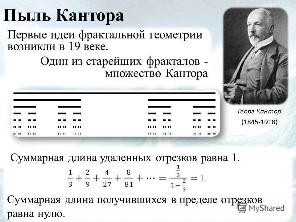 Пыль Кантора Первые идеи фрактальной геометрии возникли в 19 веке. Один из старейших фракталов - множество Кантора Суммарная длина удаленных отрезков равна 1. Суммарная длина получившихся в пределе отрезков равна нулю. Георг Кантор (1845-1918)