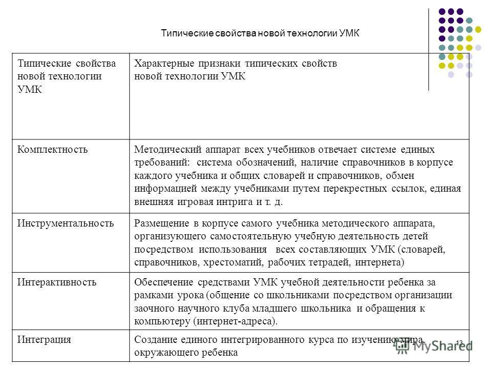 13 Типические свойства новой технологии УМК Характерные признаки типических свойств новой технологии УМК КомплектностьМетодический аппарат всех учебников отвечает системе единых требований: система обозначений, наличие справочников в корпусе каждого