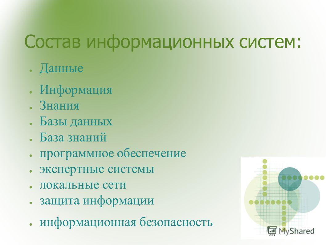 Состав информационных систем: Данные Информация Знания Базы данных База знаний программное обеспечение экспертные системы локальные сети защита информации информационная безопасность