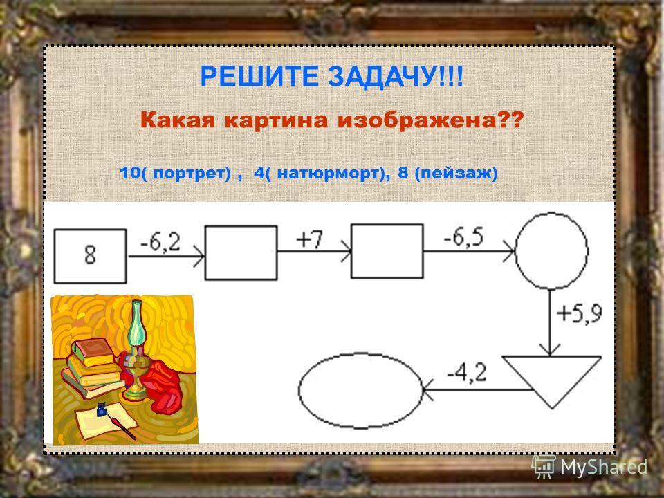 РЕШИТЕ ЗАДАЧУ!!! Какая картина изображена?? 10( портрет), 4( натюрморт), 8 (пейзаж)