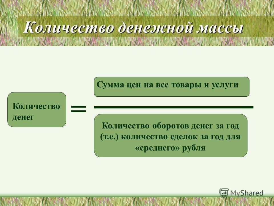 Количество денежной массы = Количество денег Сумма цен на все товары и услуги Количество оборотов денег за год (т.е.) количество сделок за год для «среднего» рубля