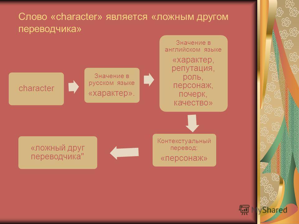 Слово «character» является «ложным другом переводчика» character Значение в русском языке «характер». Значение в английском языке «характер, репутация, роль, персонаж, почерк, качество» Контекстуальный перевод: «персонаж» «ложный друг переводчика