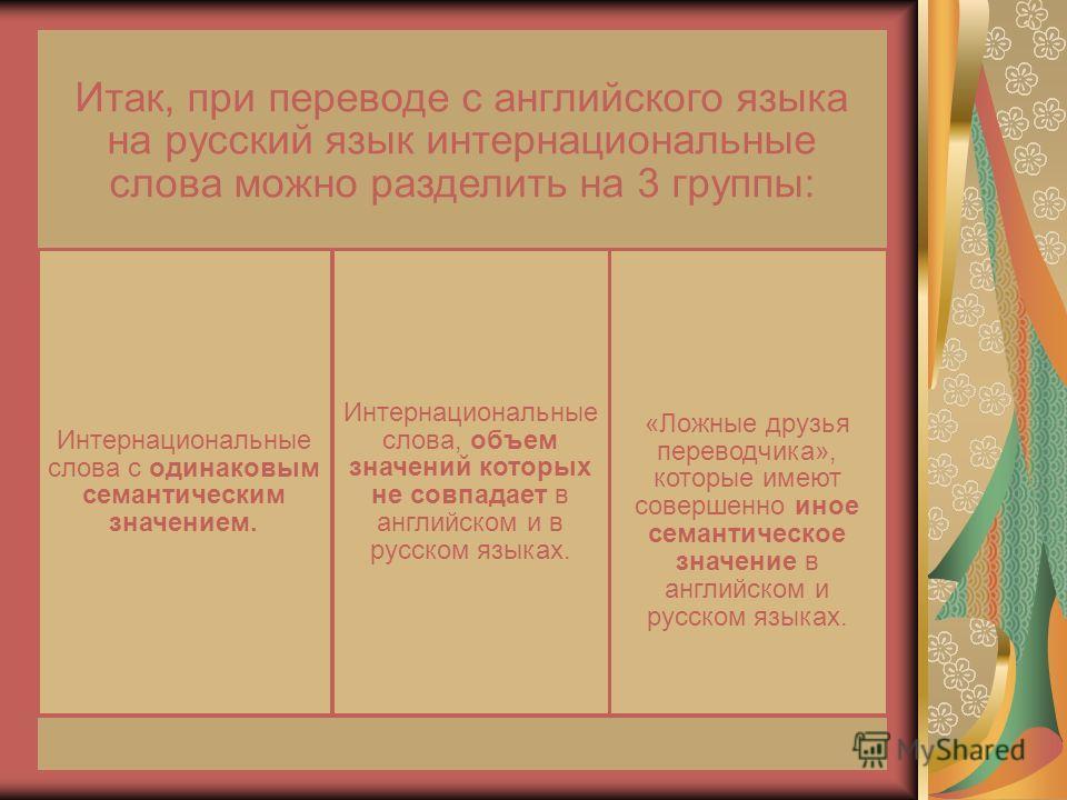 Итак, при переводе с английского языка на русский язык интернациональные слова можно разделить на 3 группы: Интернациональные слова с одинаковым семантическим значением. Интернациональные слова, объем значений которых не совпадает в английском и в ру