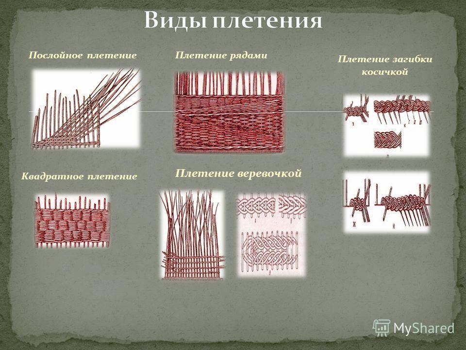 Послойное плетение Плетение рядами Квадратное плетение Плетение веревочкой Плетение загибки косичкой