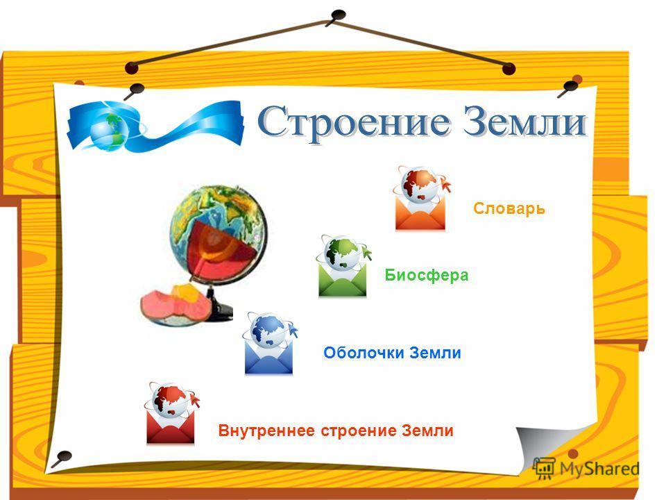 Внутреннее строение Земли Словарь Оболочки ЗемлиБиосфера