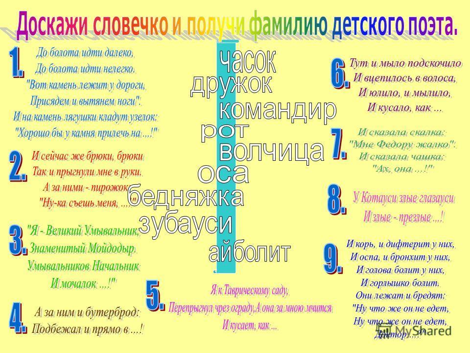 ТЕМА УРОКА : « Обобщающий урок по творчеству К. И. Чуковского »
