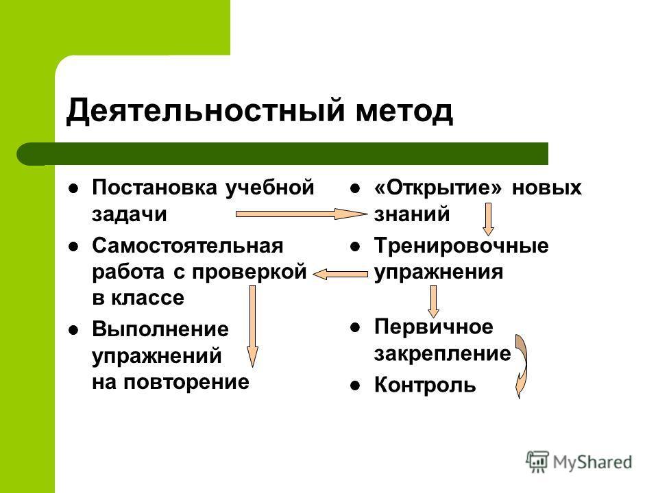 Программированное упражнение Этапы: 1. Основание. 2. Ядро. 3. Следствие. 4. Общее критическое обоснование (вывод).