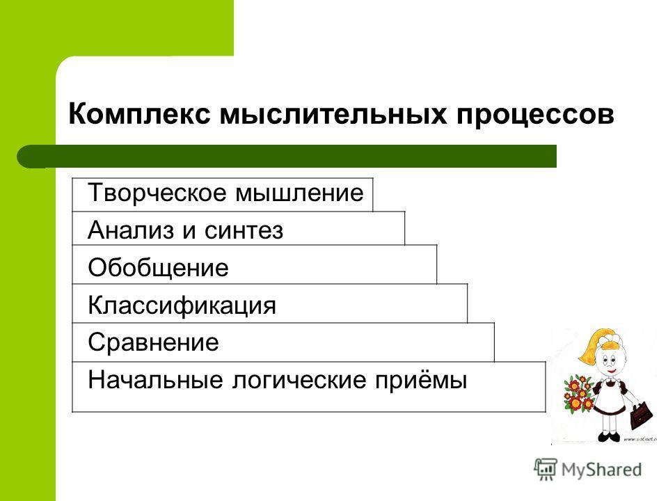 Тема Развитие мыслительных процессов младших школьников через систему заданий и упражнений на уроках русского языка.
